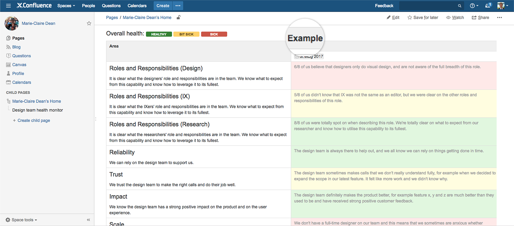 Best Confluence pages: reflect on and track your team's health