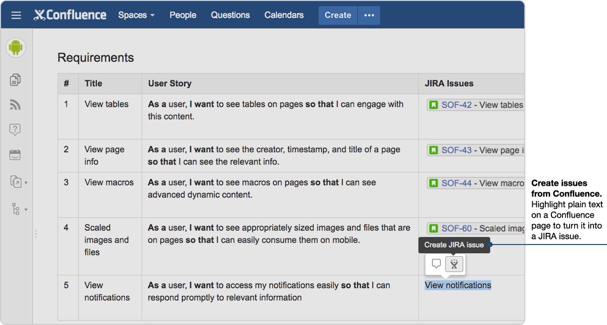 Jira Confluence integration